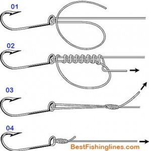 how to tie Hangman's Knot (Uni Knot)