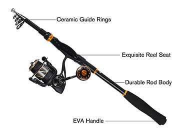 Kastking Spinning Rod